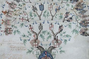 Stamboom van Rechteren – zu Castell Rüdenhausen 1738