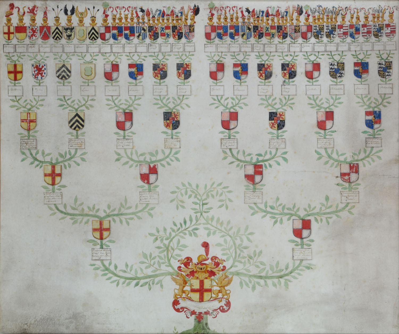 Stamboom van Rechteren - zu Castell Rüdenhausen, midden 18e eeuw